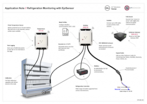 Refrigeration Monitoring - track temperature in real-time