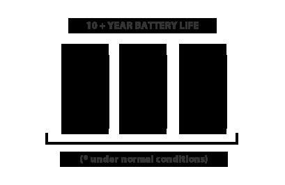 EpiSensor's IIoT Features - Batteries that last 10 years (under normal conditions)